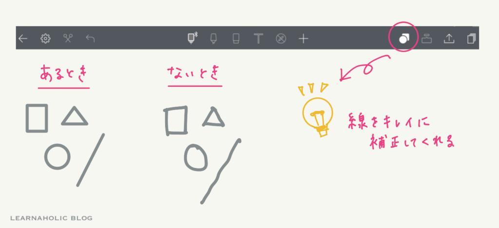 Noteshelf2図形描写