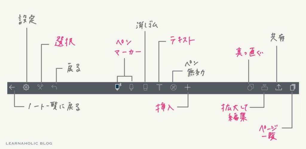 Noteshelf2の使い方5