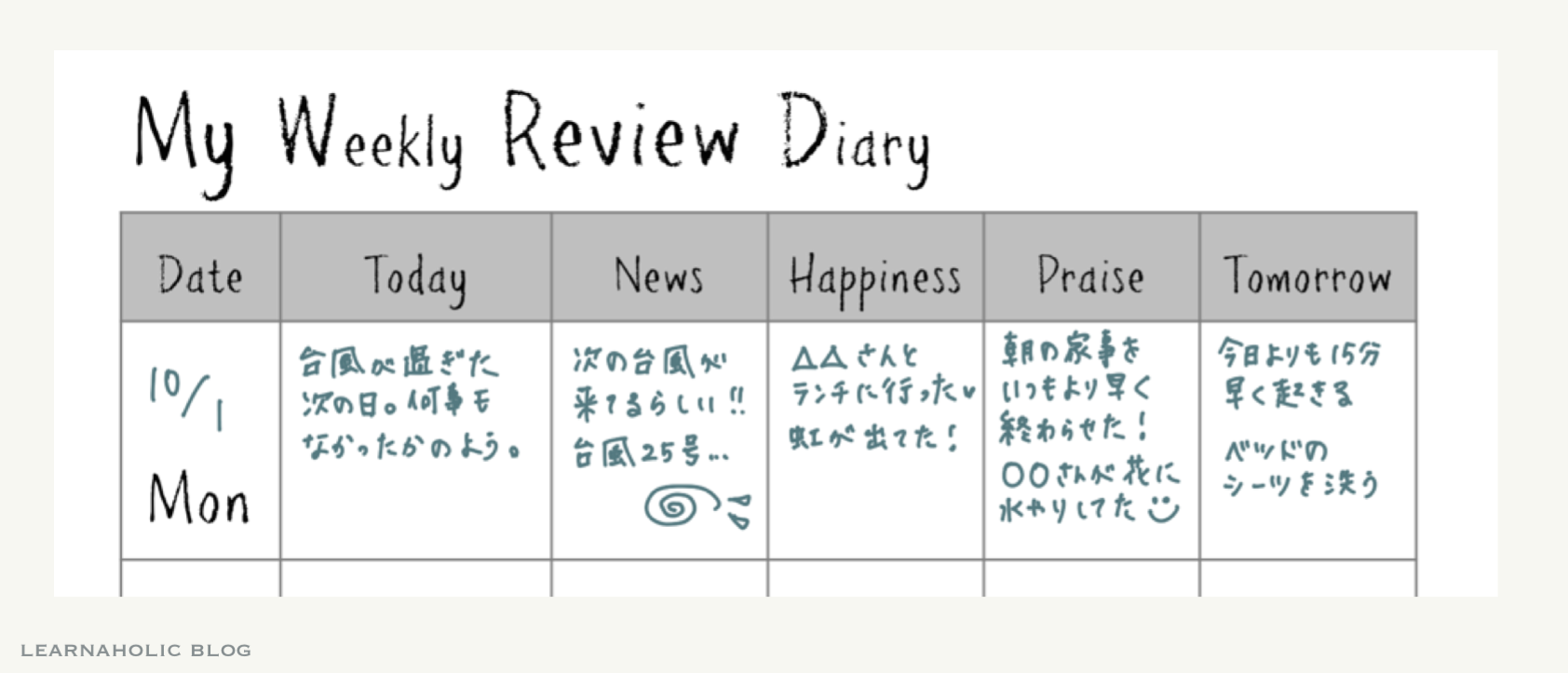 my-weekly-review-diary-sample