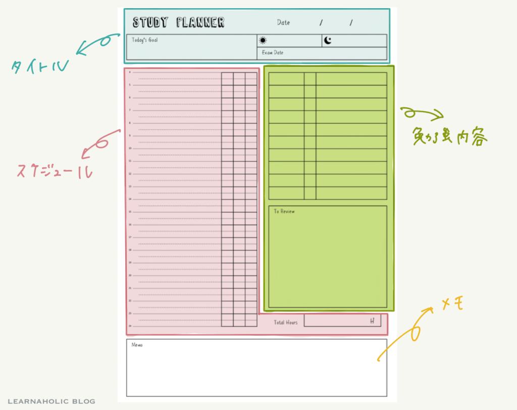 studyplanner-vertical-area