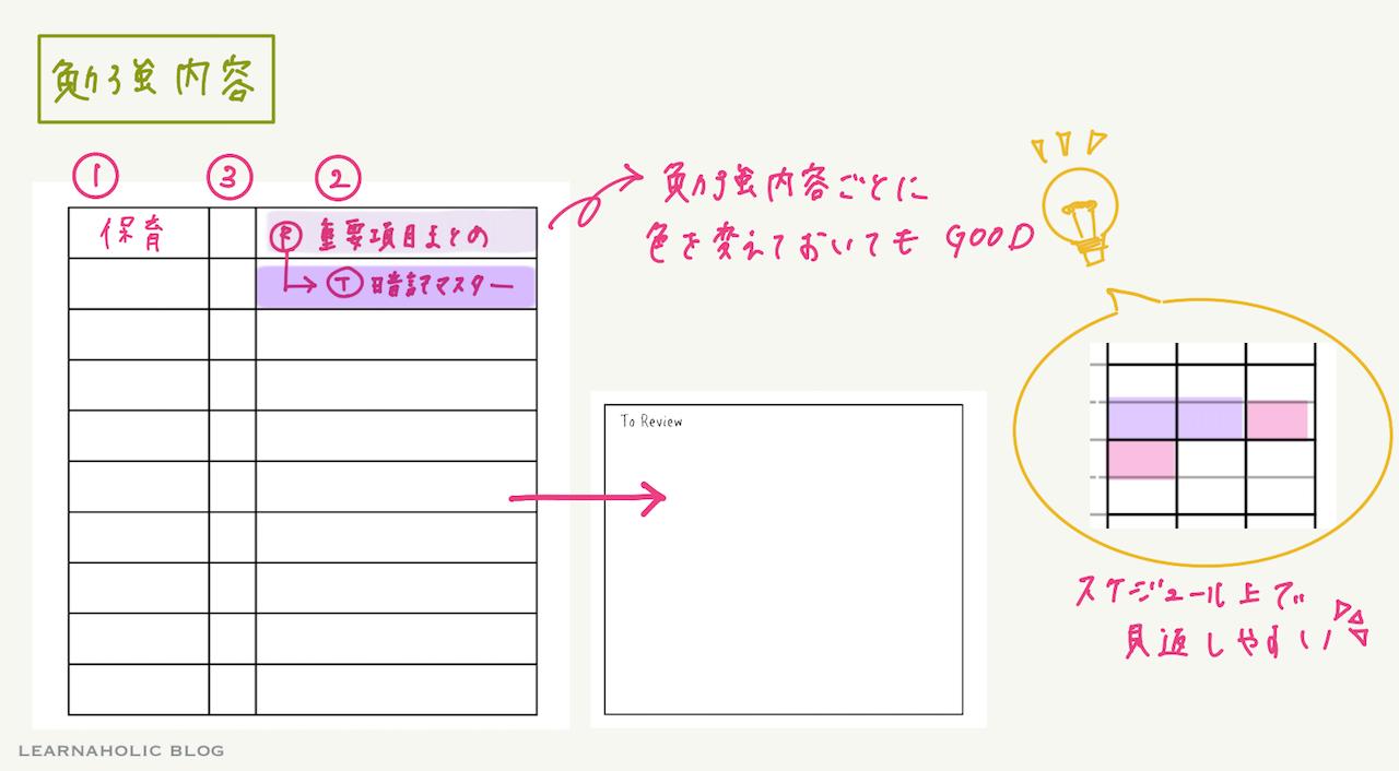 studyplanner-vertical-content