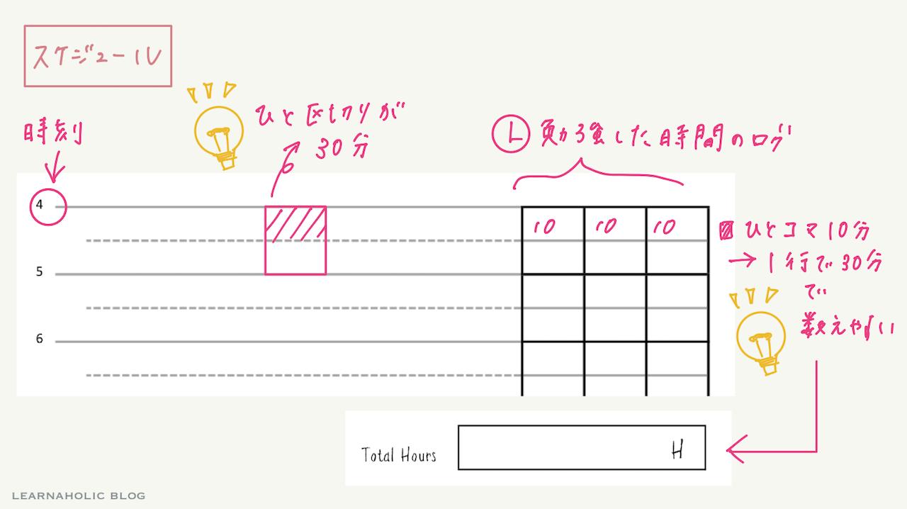 studyplanner-vertical-schedule
