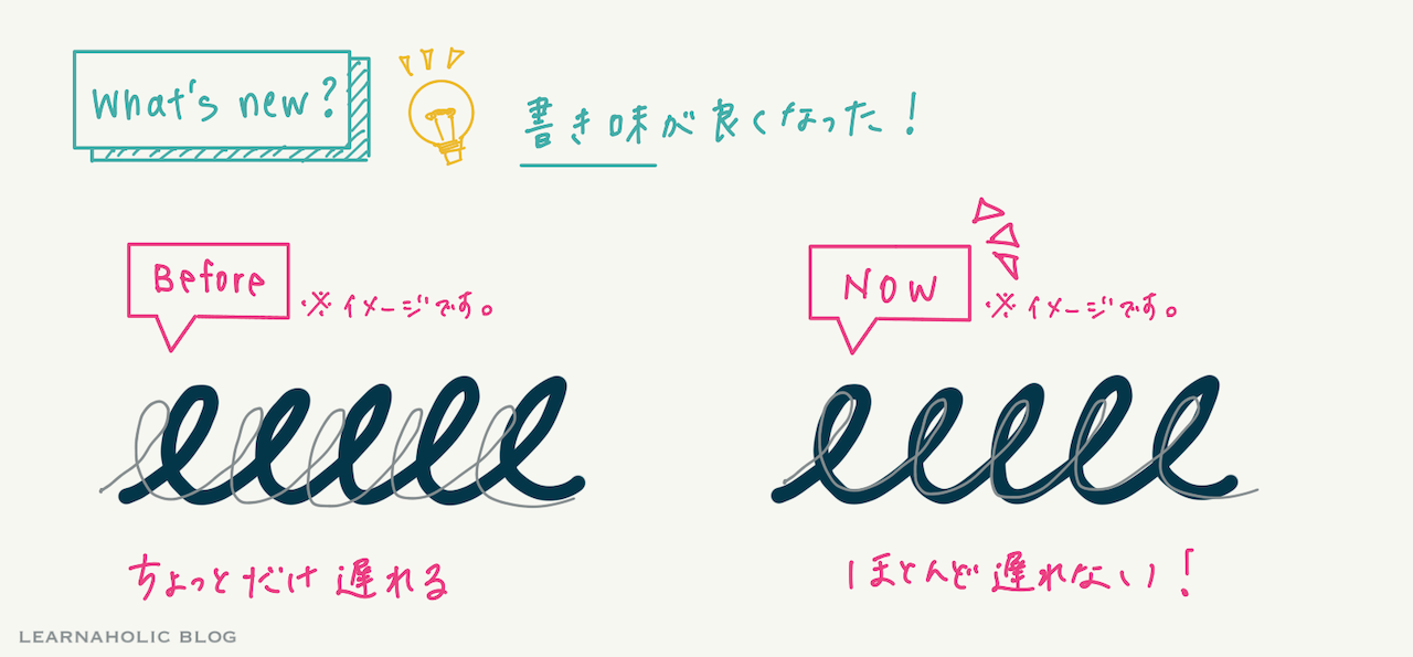 Noteshelf2アップデート-書き味