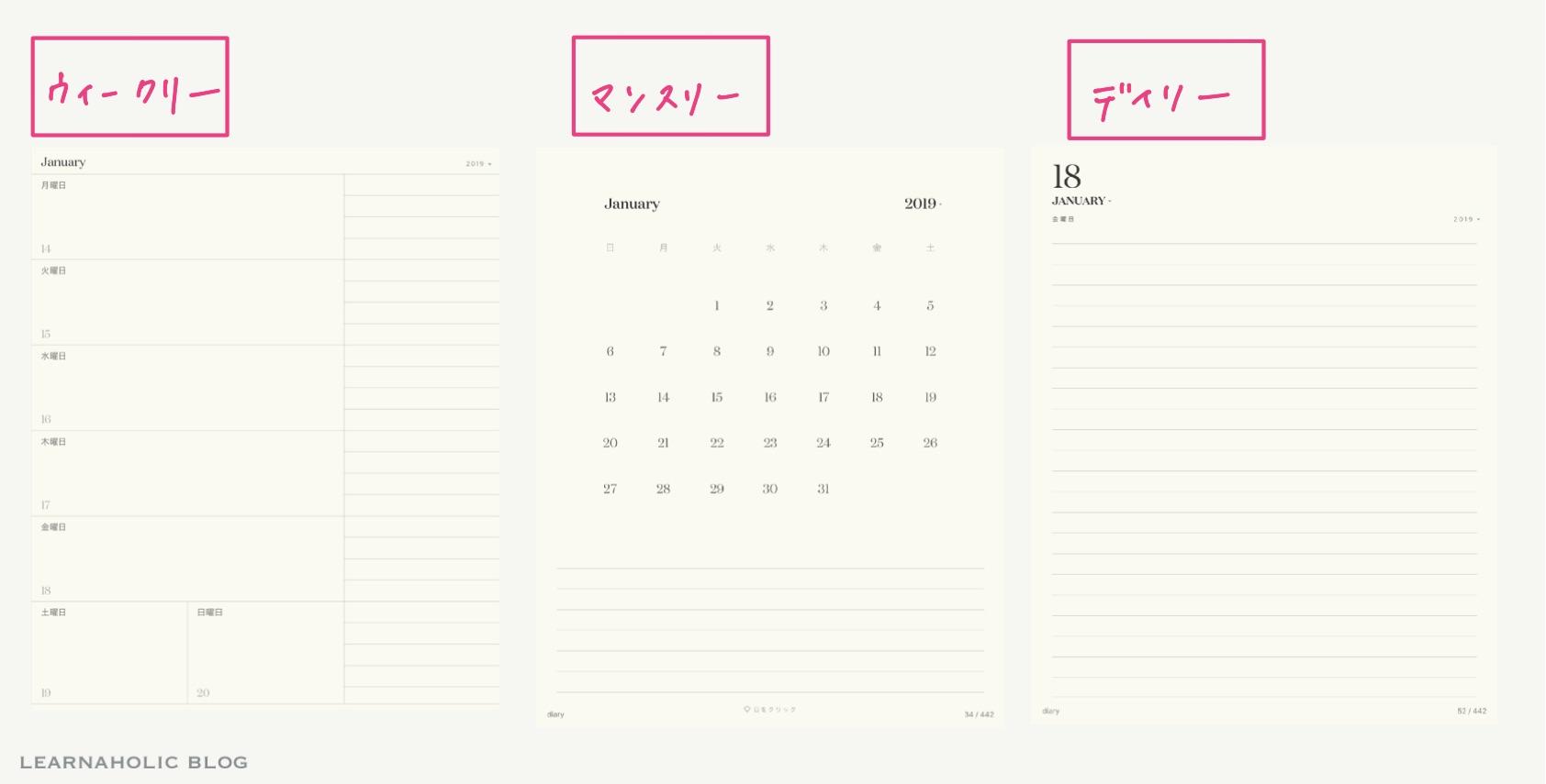 noteshelf2公式手帳テンプレート解説01