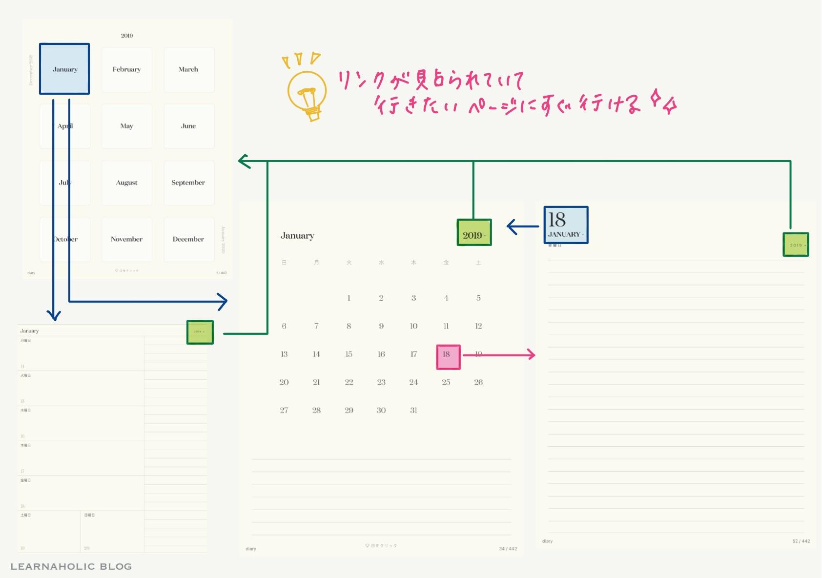 noteshelf2公式手帳テンプレート解説02