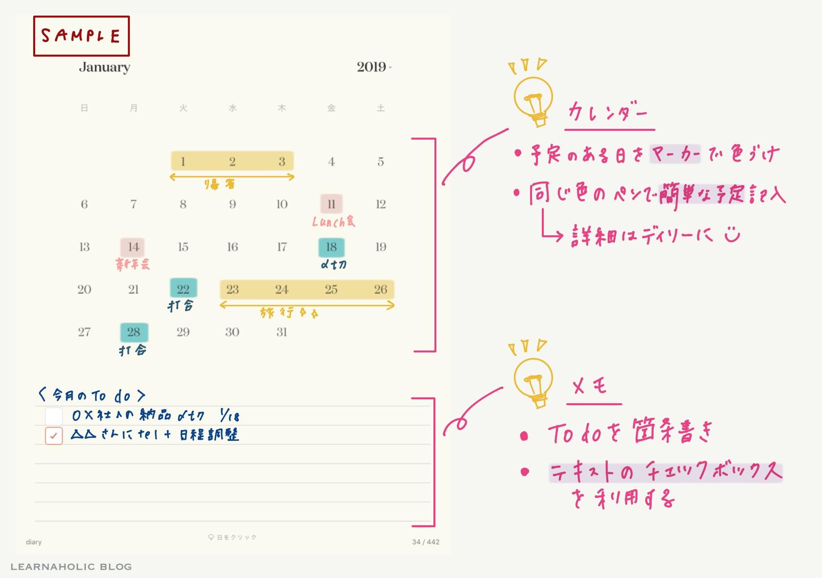 noteshelf2公式手帳テンプレート解説マンスリー