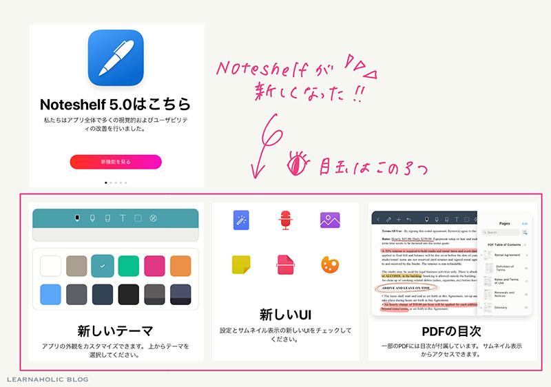 Noteshelf2アップデートまとめ01