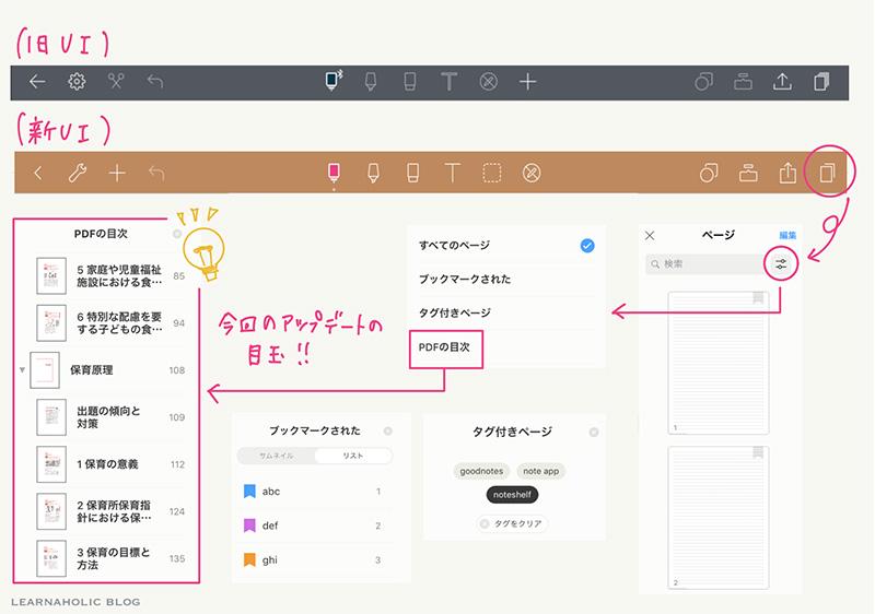 Noteshelf2アップデートPDF読み込み